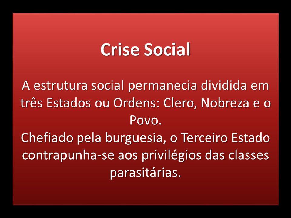 Crise Social A estrutura social permanecia dividida em três Estados ou Ordens: Clero, Nobreza e o Povo.