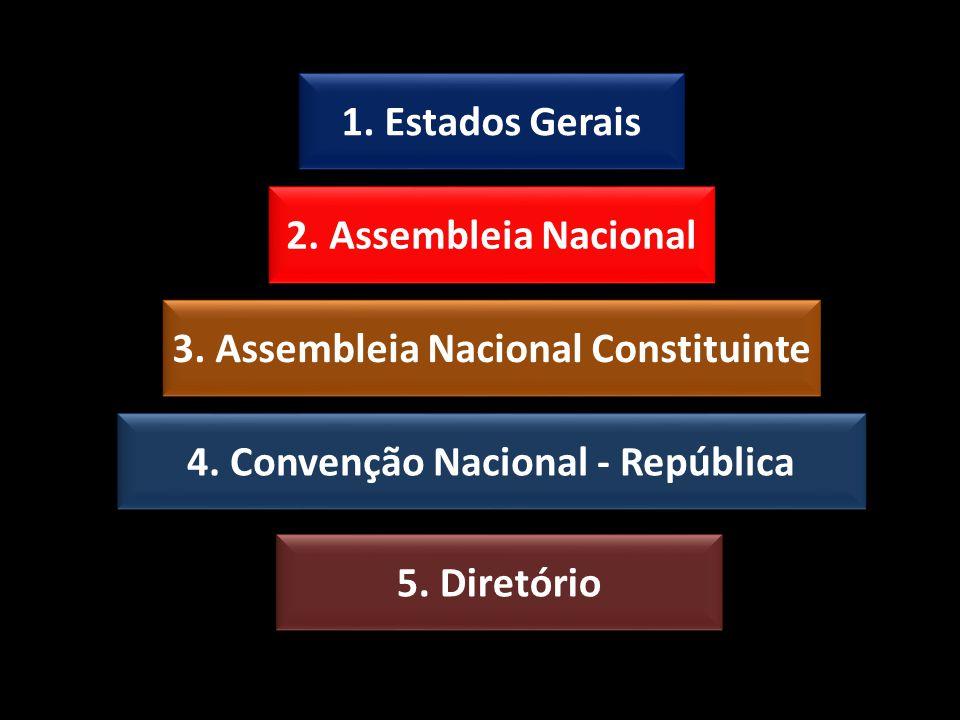3. Assembleia Nacional Constituinte 4. Convenção Nacional - República