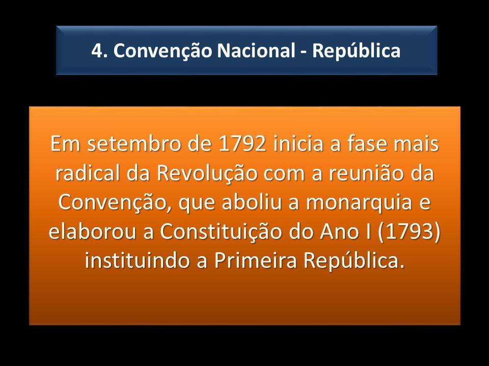 4. Convenção Nacional - República