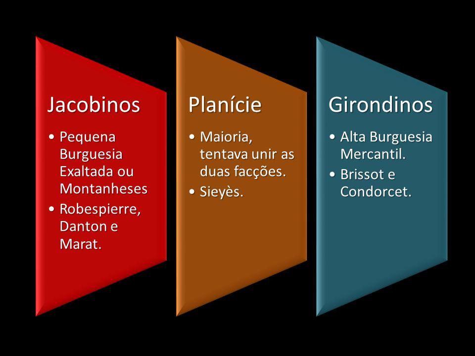 Jacobinos Planície Girondinos