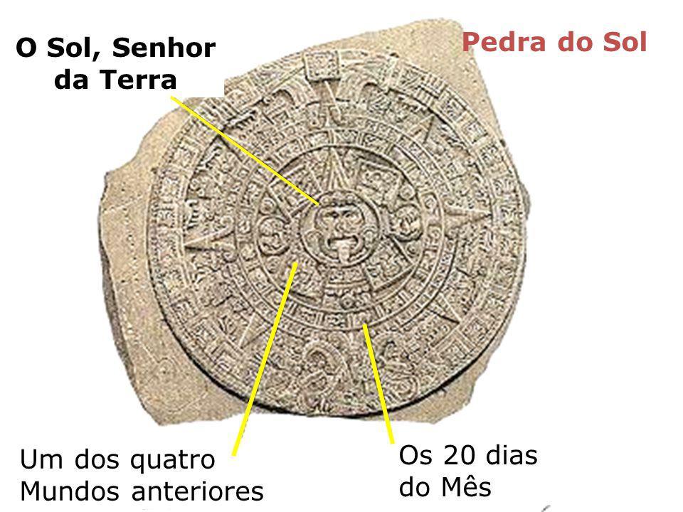 Pedra do Sol O Sol, Senhor da Terra Os 20 dias do Mês Um dos quatro Mundos anteriores