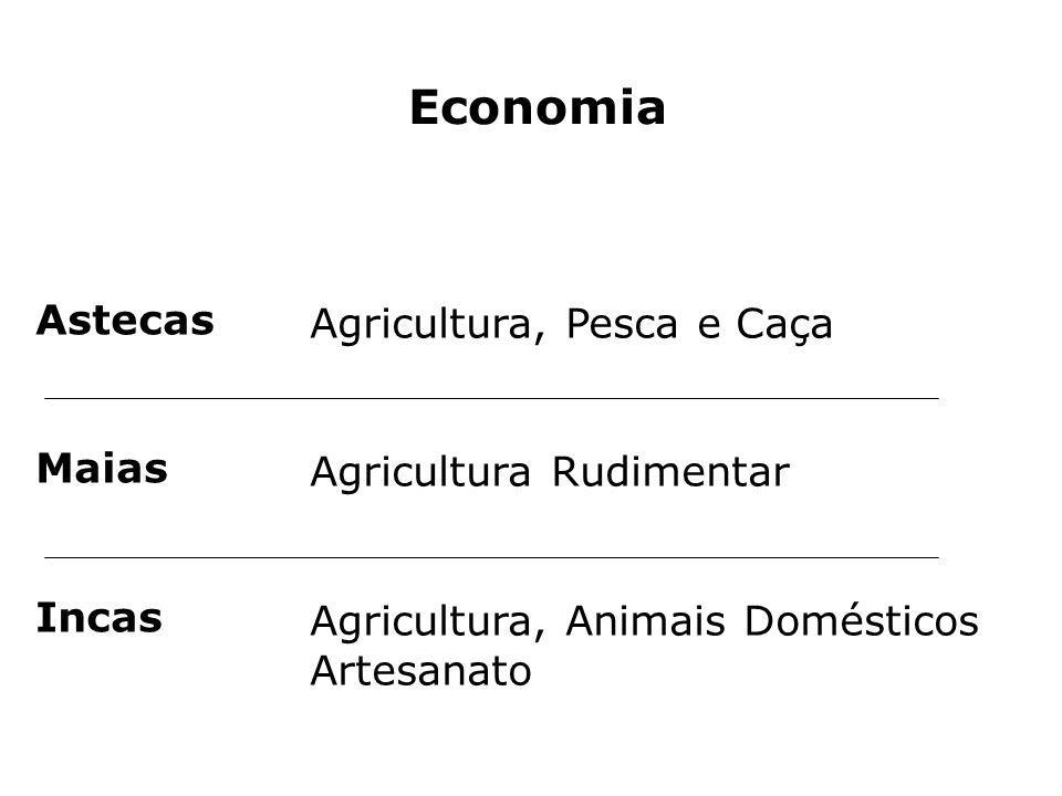 Economia Astecas Agricultura, Pesca e Caça Maias