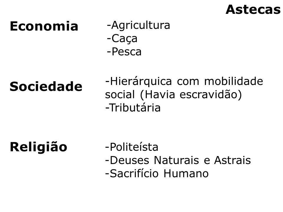 Astecas Economia Sociedade Religião -Agricultura -Caça -Pesca