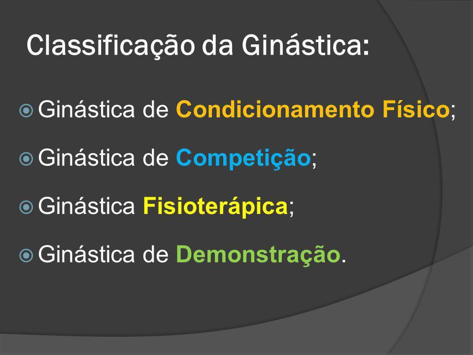 Classificação da Ginástica: