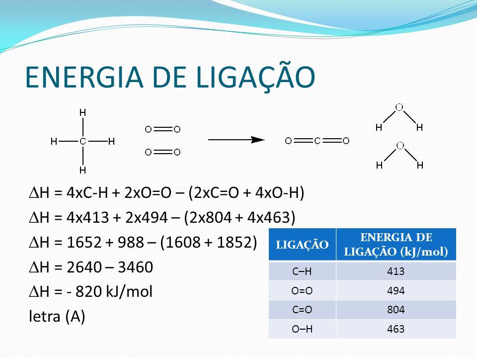 ENERGIA DE LIGAÇÃO (kJ/mol)