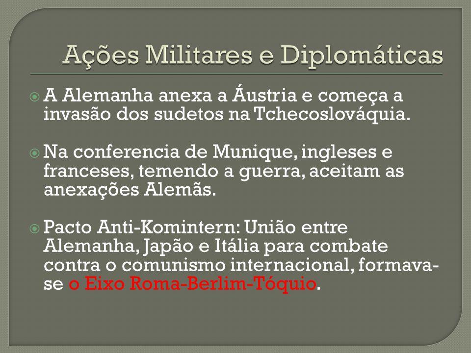 Ações Militares e Diplomáticas