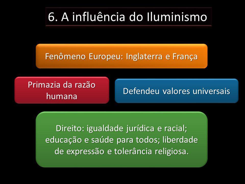 6. A influência do Iluminismo