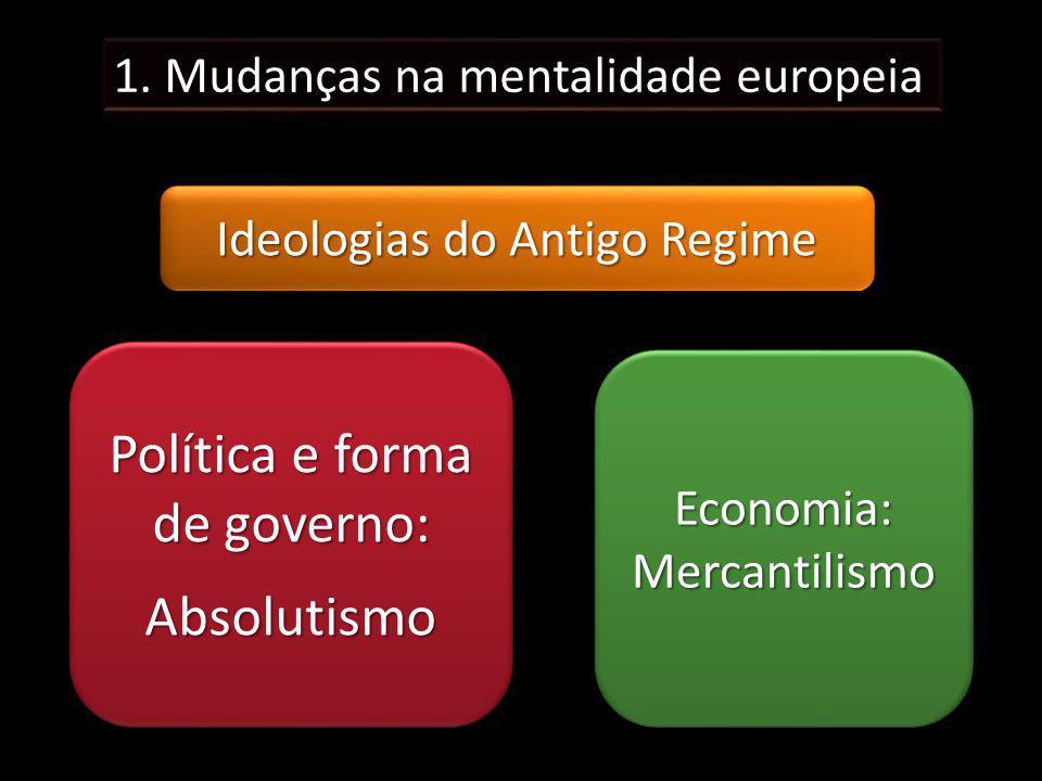 Política e forma de governo: Absolutismo