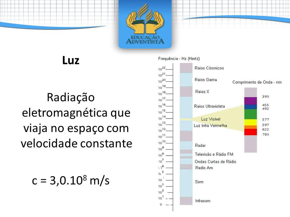 Luz Radiação eletromagnética que viaja no espaço com velocidade constante c = 3,0.108 m/s