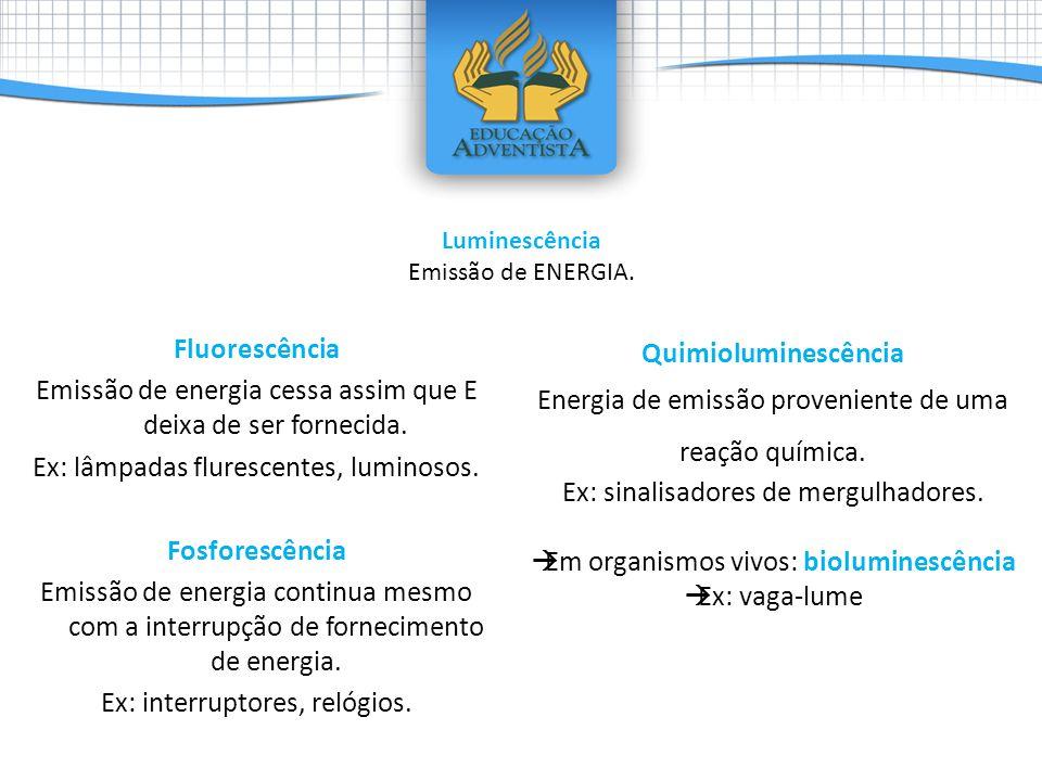 Energia de emissão proveniente de uma reação química.