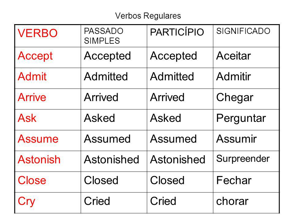 VERBO Accept Accepted Aceitar Admit Admitted Admitir Arrive Arrived