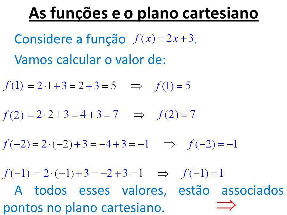 As funções e o plano cartesiano