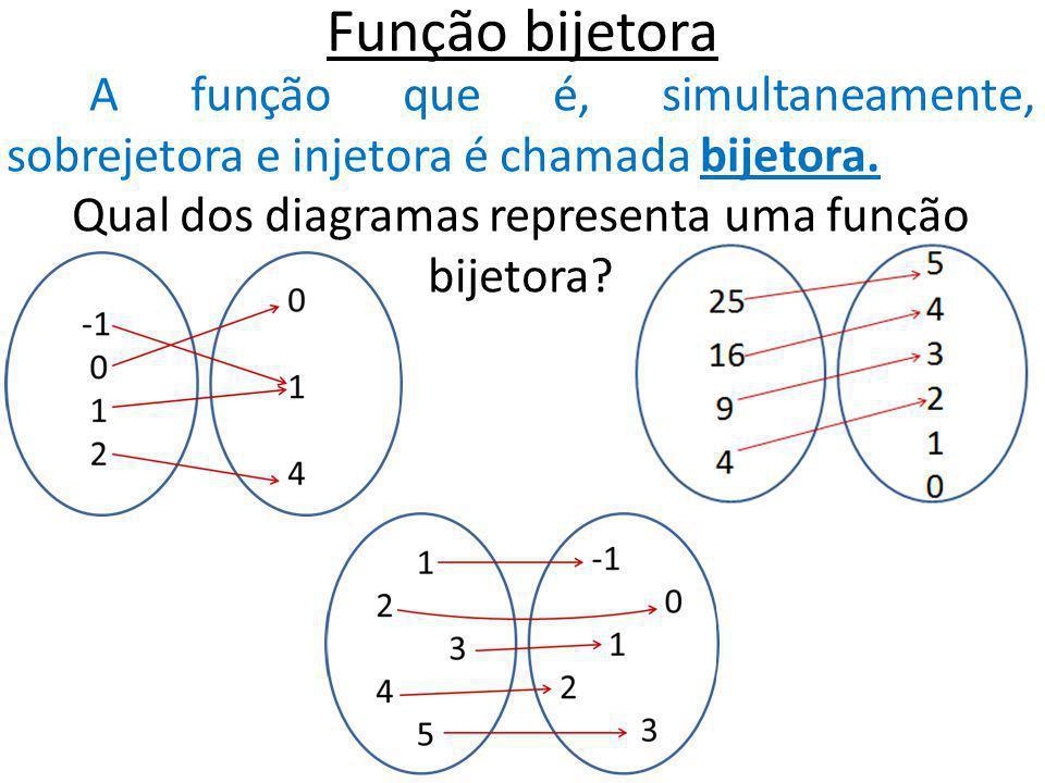 Qual dos diagramas representa uma função bijetora