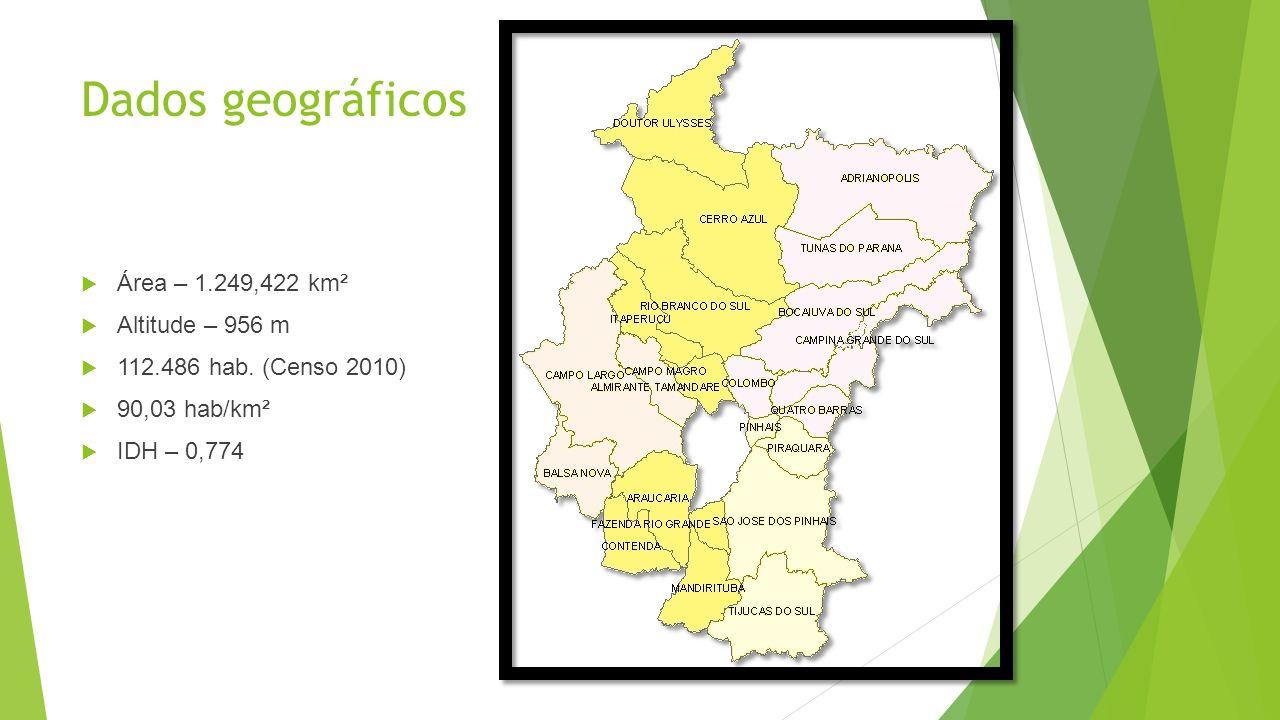 Dados geográficos Área – 1.249,422 km² Altitude – 956 m