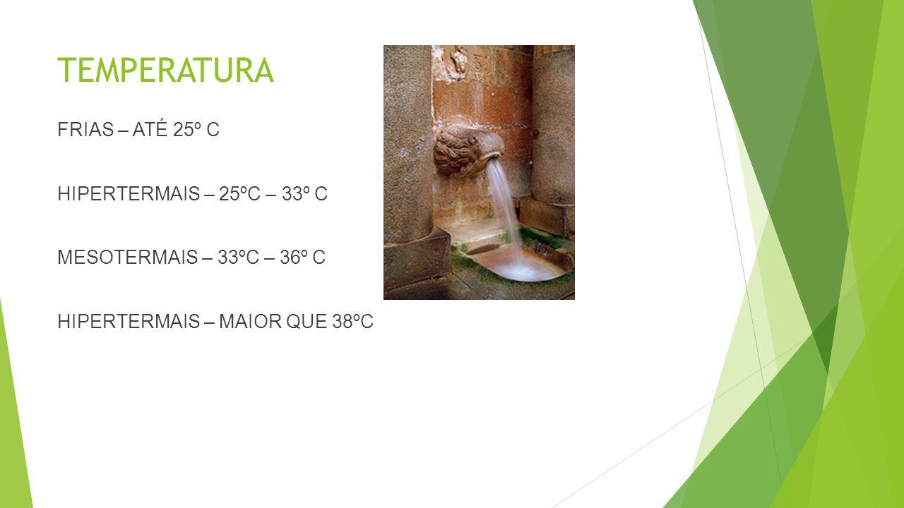 TEMPERATURA FRIAS – ATÉ 25º C HIPERTERMAIS – 25ºC – 33º C MESOTERMAIS – 33ºC – 36º C HIPERTERMAIS – MAIOR QUE 38ºC
