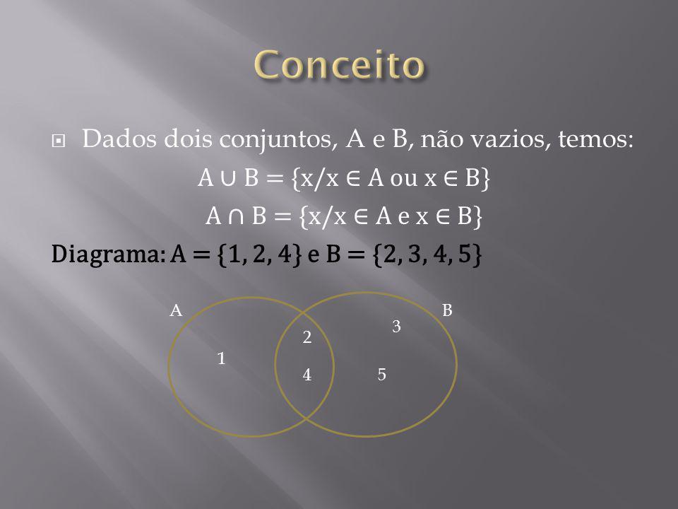 Conceito Dados dois conjuntos, A e B, não vazios, temos: