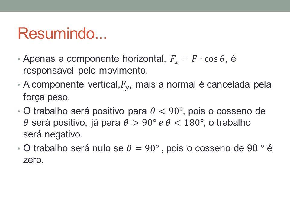 Resumindo... Apenas a componente horizontal, 𝐹 𝑥 =𝐹∙ cos 𝜃 , é responsável pelo movimento.