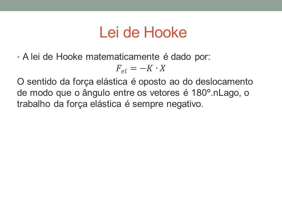 Lei de Hooke A lei de Hooke matematicamente é dado por: 𝐹 𝑒𝑙 =−𝐾∙𝑋