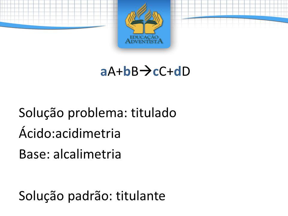 aA+bBcC+dD Solução problema: titulado Ácido:acidimetria Base: alcalimetria Solução padrão: titulante