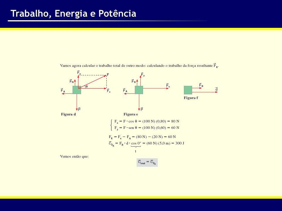 Trabalho, Energia e Potência