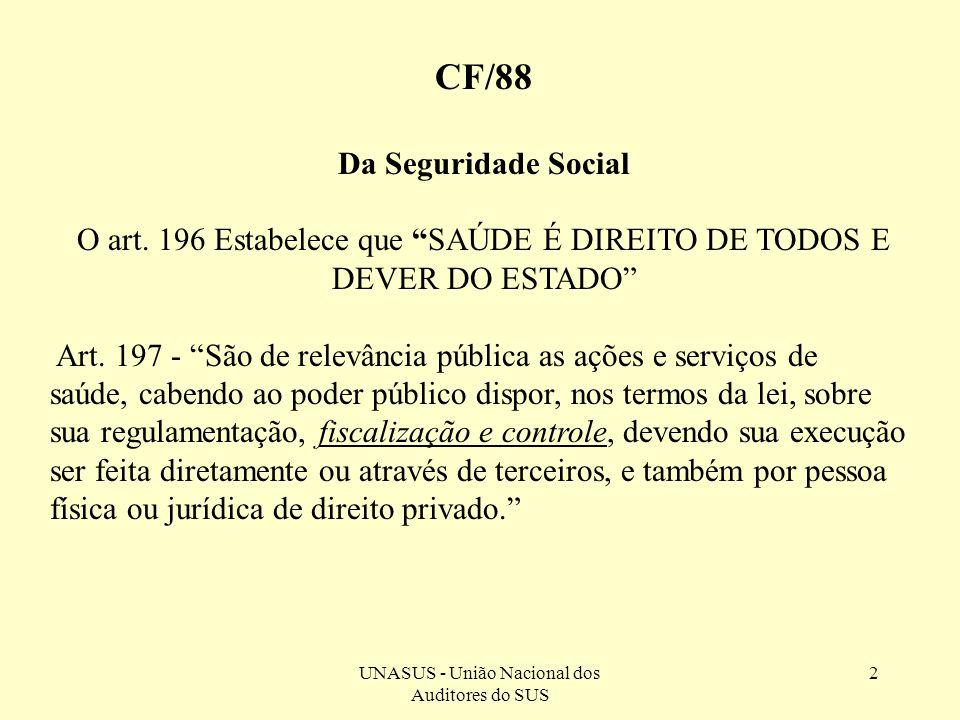 CF/88 Da Seguridade Social