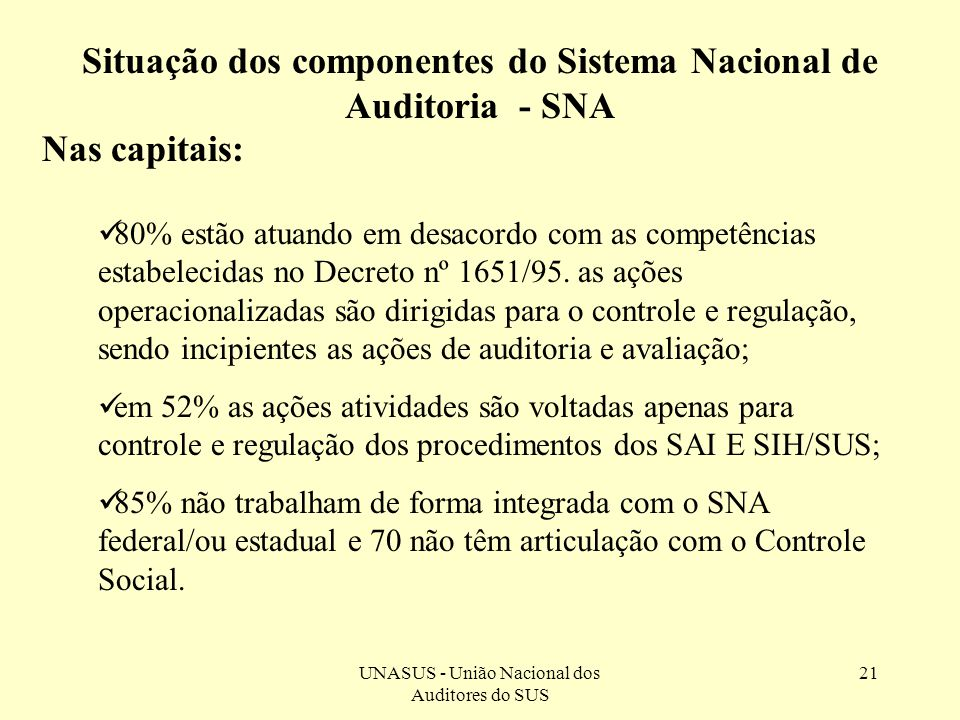 Situação dos componentes do Sistema Nacional de Auditoria - SNA
