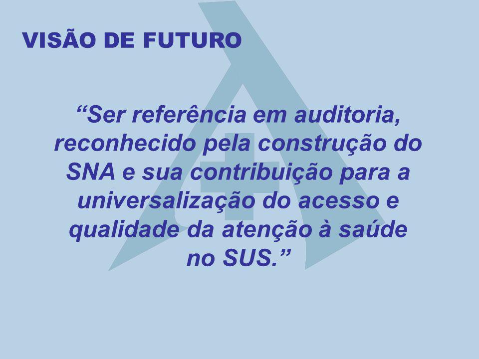 VISÃO DE FUTURO