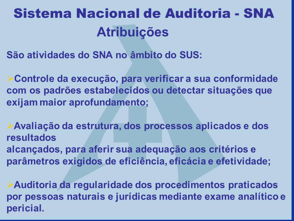 Sistema Nacional de Auditoria - SNA Atribuições