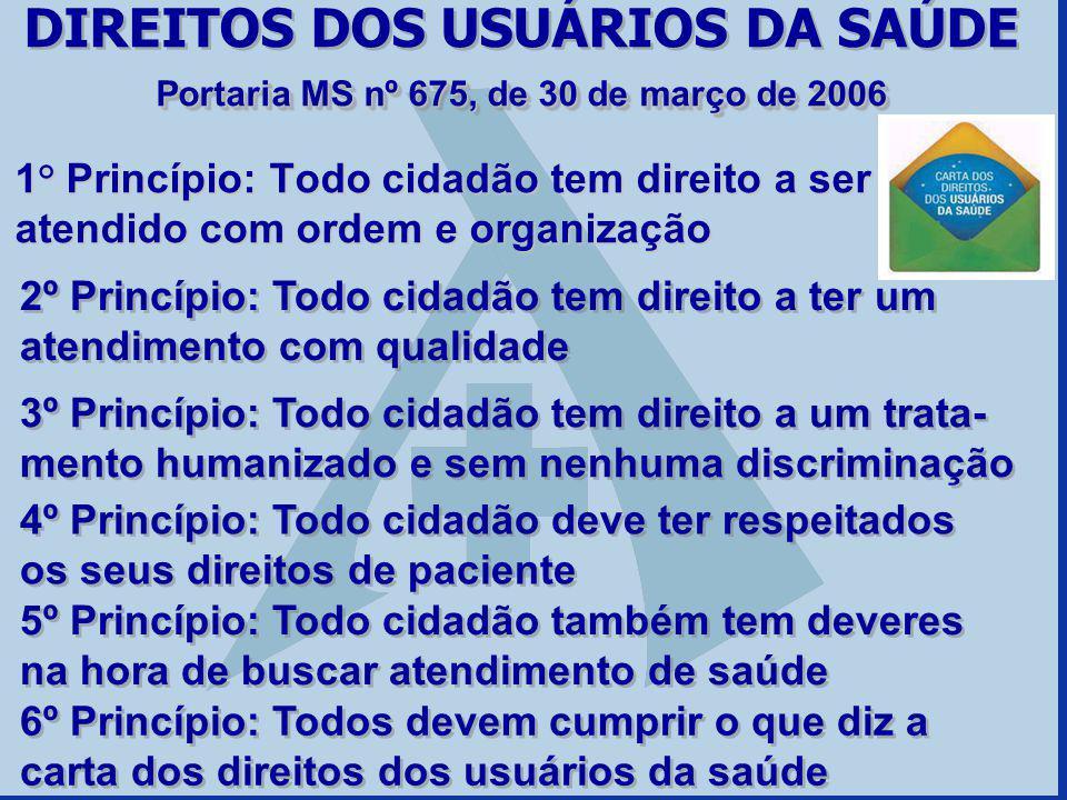 DIREITOS DOS USUÁRIOS DA SAÚDE