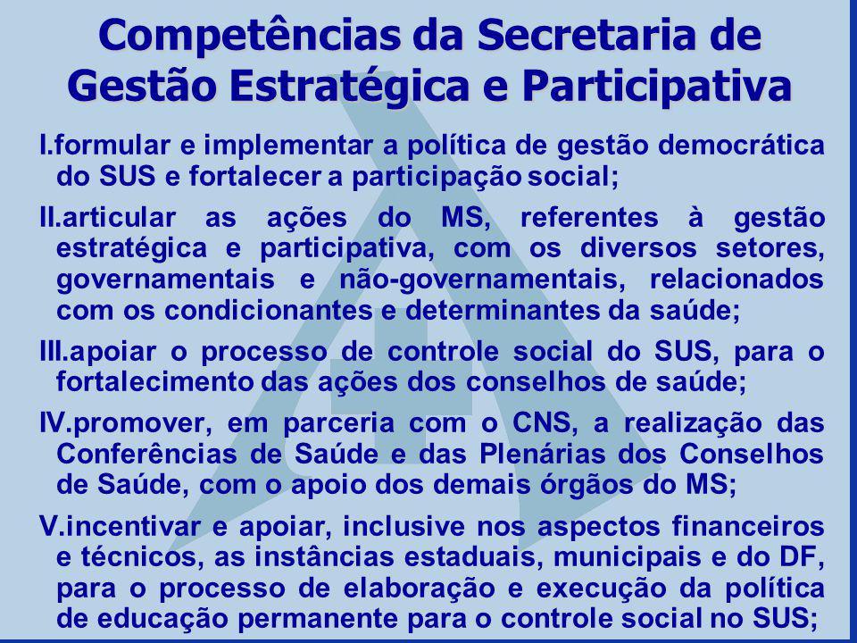 Competências da Secretaria de Gestão Estratégica e Participativa
