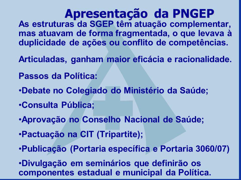 Apresentação da PNGEP