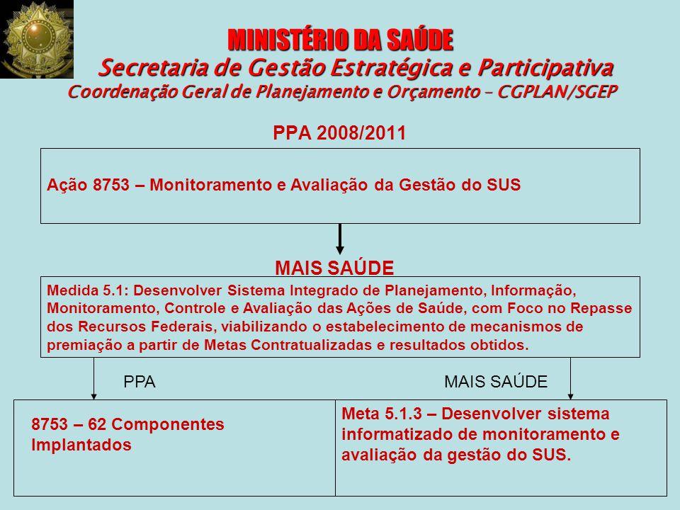 MINISTÉRIO DA SAÚDE Secretaria de Gestão Estratégica e Participativa Coordenação Geral de Planejamento e Orçamento – CGPLAN/SGEP