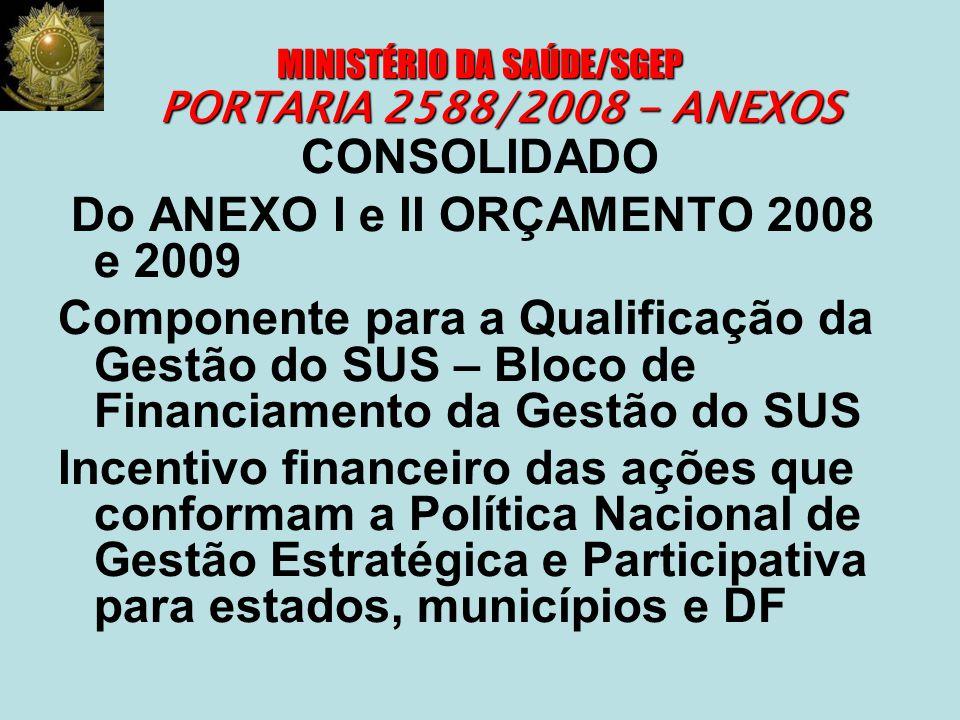 MINISTÉRIO DA SAÚDE/SGEP PORTARIA 2588/2008 - ANEXOS