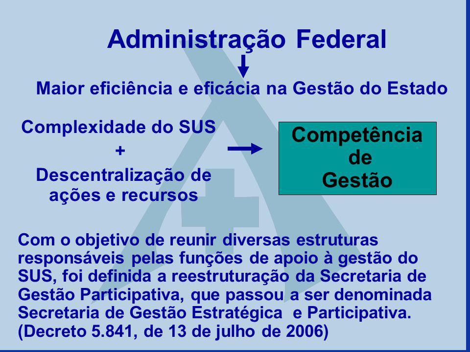 Administração Federal