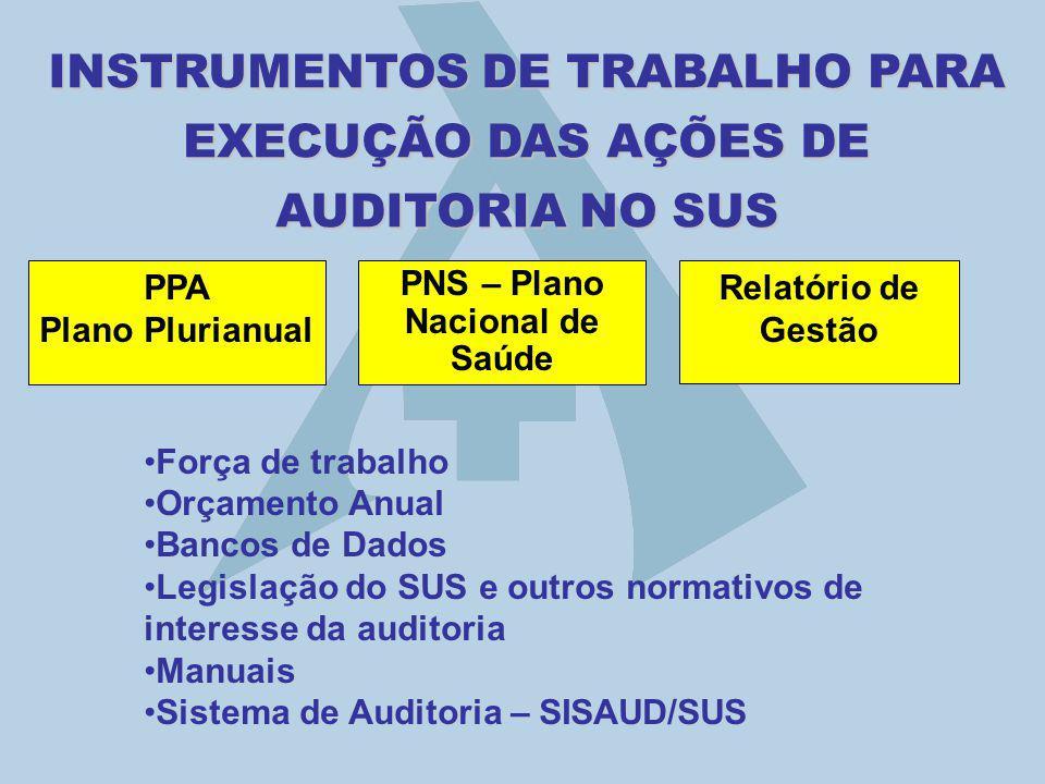 PNS – Plano Nacional de Saúde