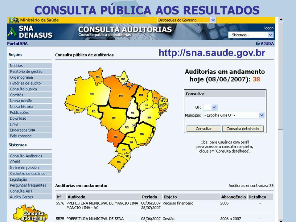CONSULTA PÚBLICA AOS RESULTADOS