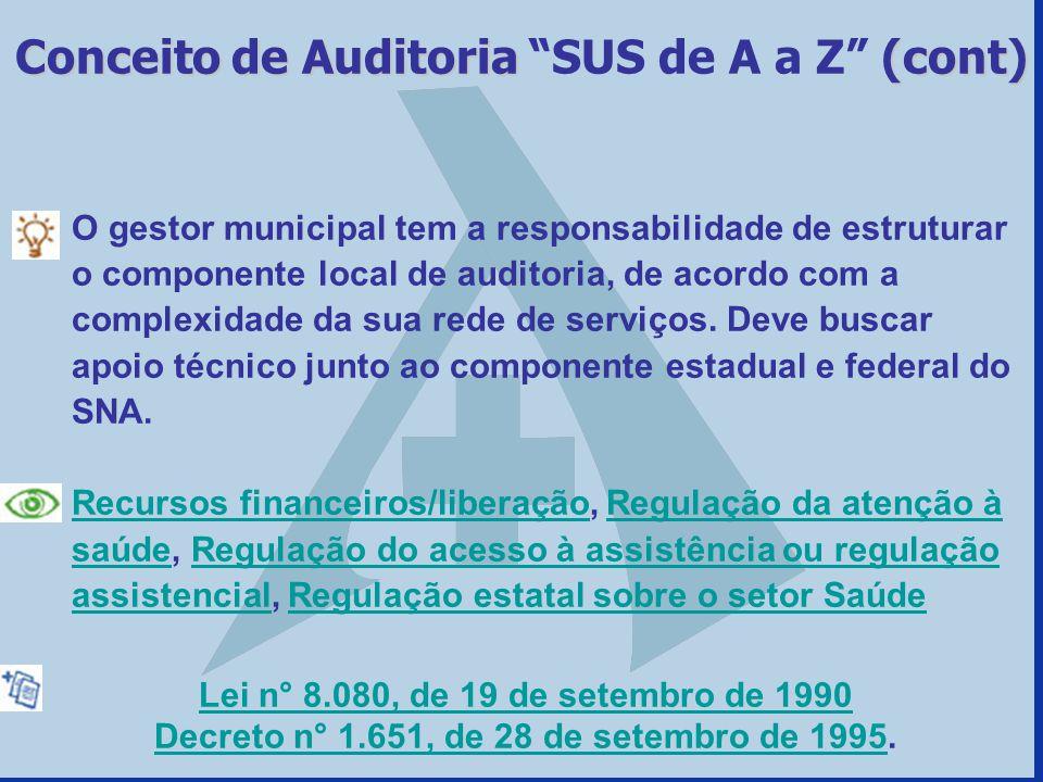Decreto n° 1.651, de 28 de setembro de 1995.