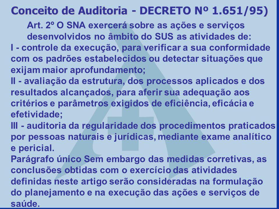 Conceito de Auditoria - DECRETO Nº 1.651/95)