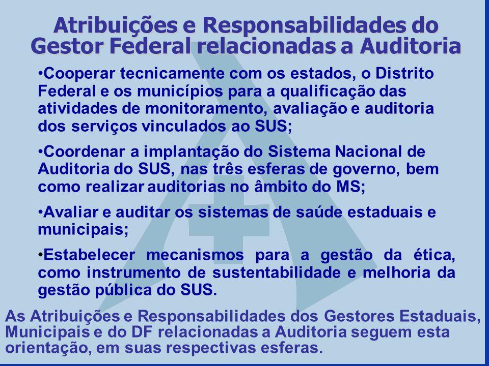 Atribuições e Responsabilidades do Gestor Federal relacionadas a Auditoria
