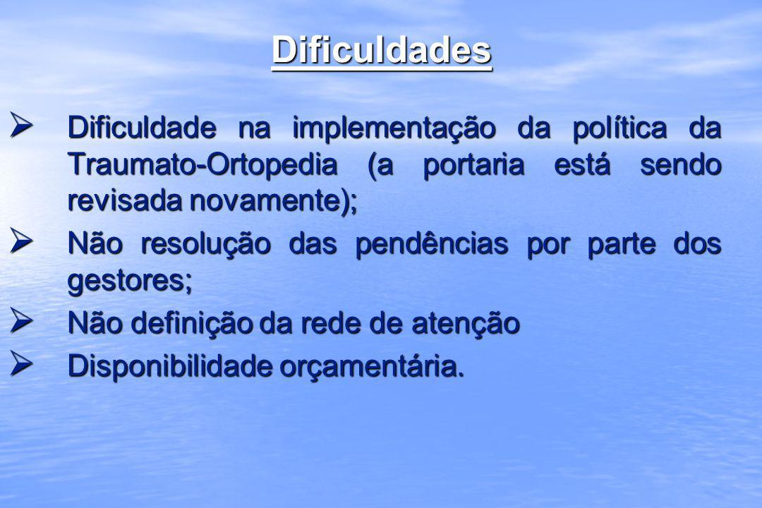 Dificuldades Dificuldade na implementação da política da Traumato-Ortopedia (a portaria está sendo revisada novamente);