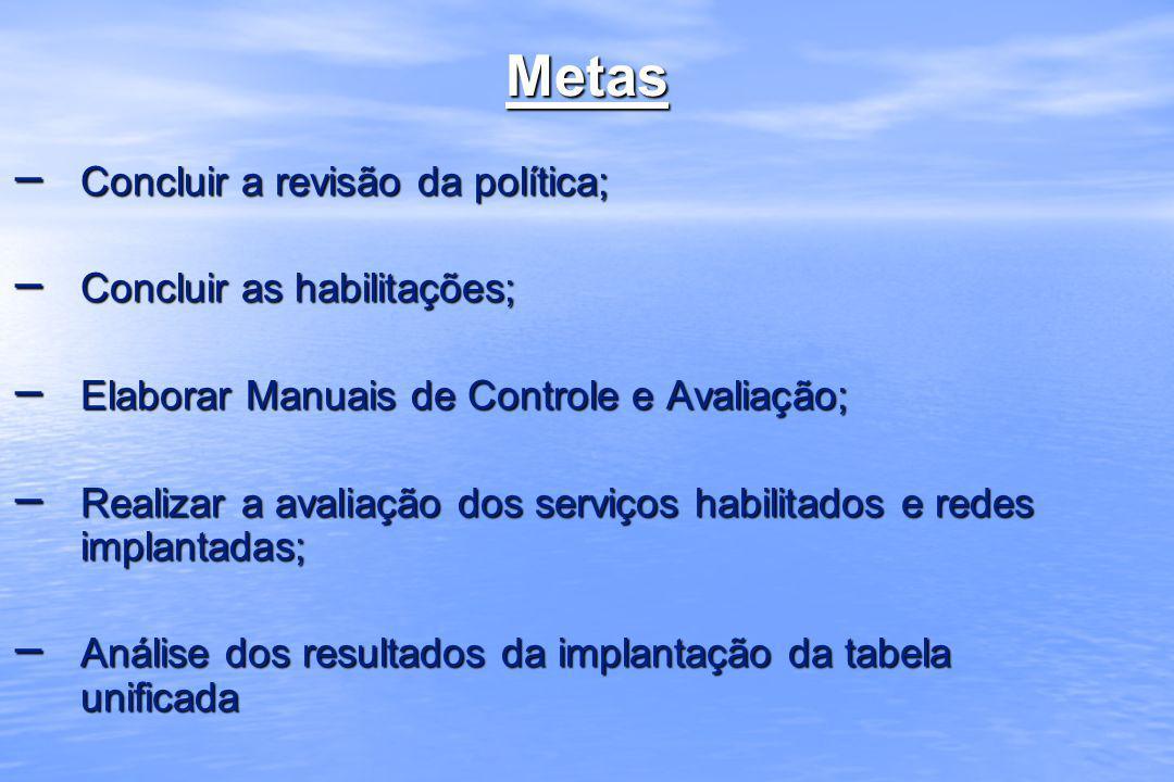 Metas Concluir a revisão da política; Concluir as habilitações;