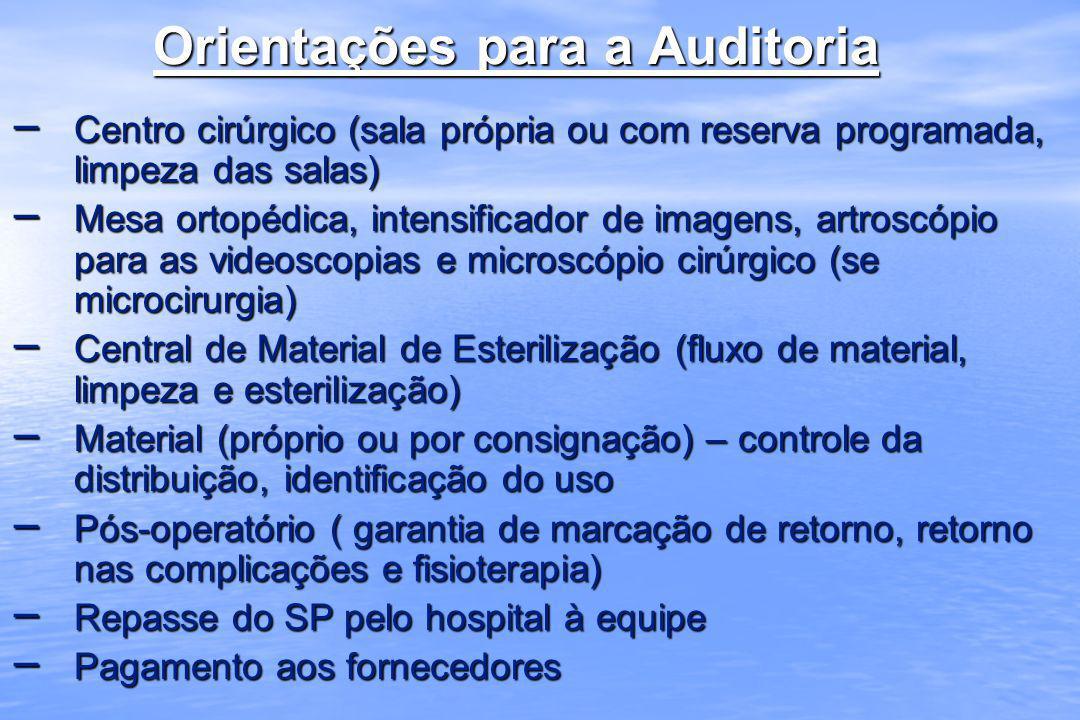 Orientações para a Auditoria