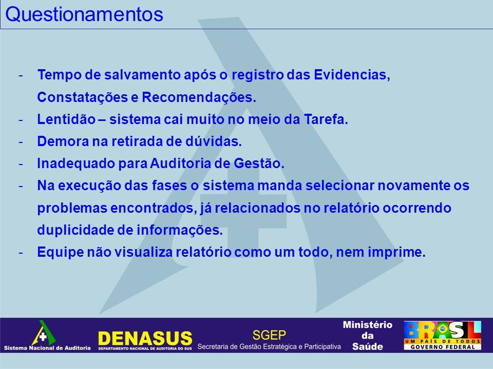 Questionamentos Tempo de salvamento após o registro das Evidencias, Constatações e Recomendações. Lentidão – sistema cai muito no meio da Tarefa.