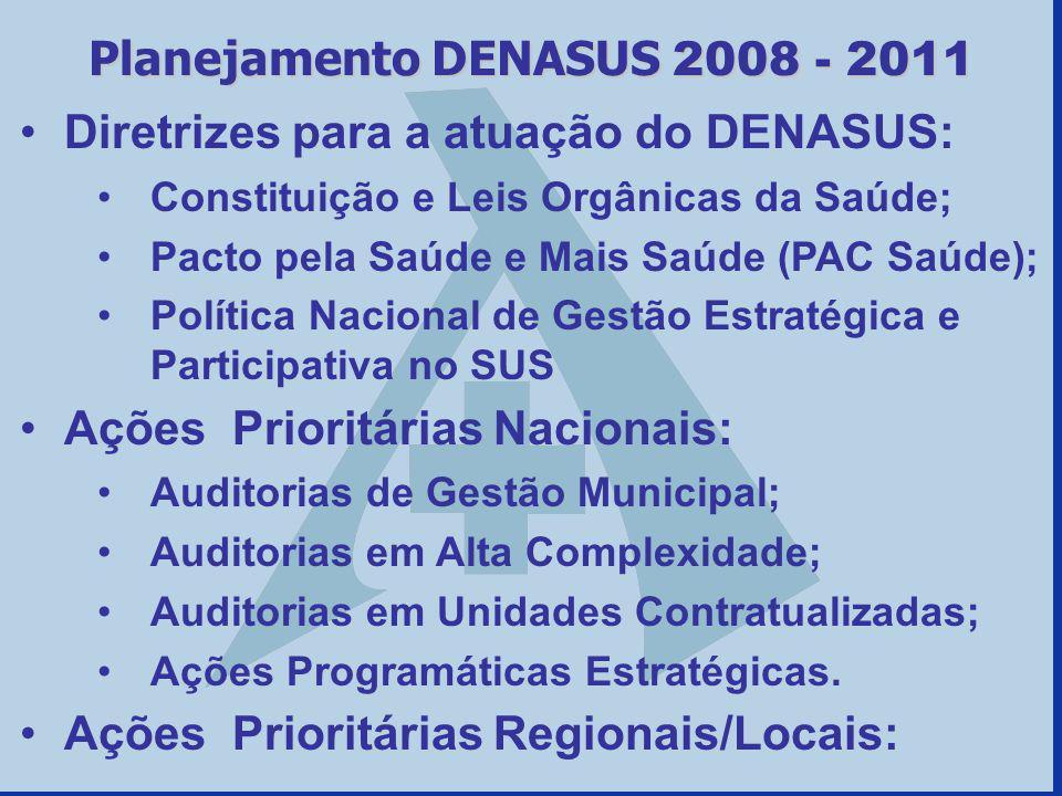 Planejamento DENASUS 2008 - 2011