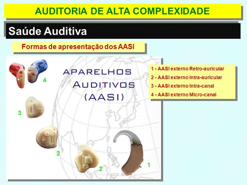 AUDITORIA DE ALTA COMPLEXIDADE Formas de apresentação dos AASI