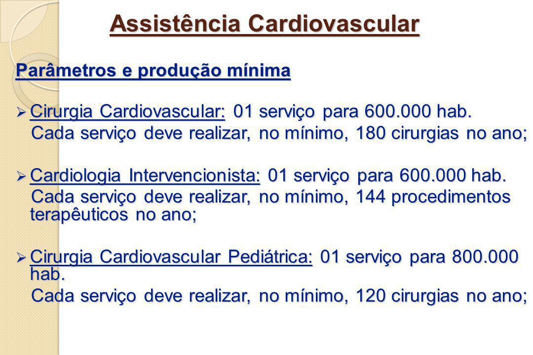 Assistência Cardiovascular