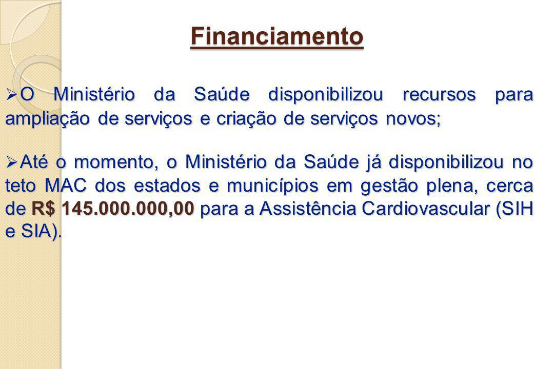 Financiamento O Ministério da Saúde disponibilizou recursos para ampliação de serviços e criação de serviços novos;
