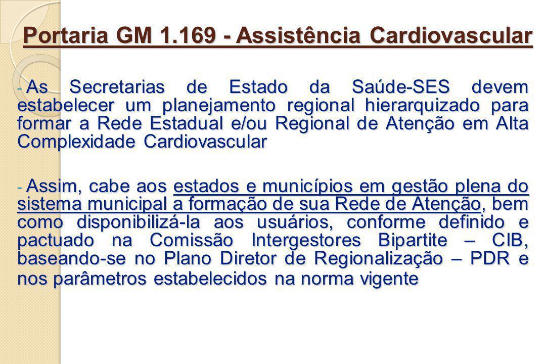 Portaria GM 1.169 - Assistência Cardiovascular