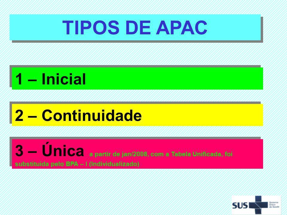 TIPOS DE APAC 1 – Inicial 2 – Continuidade