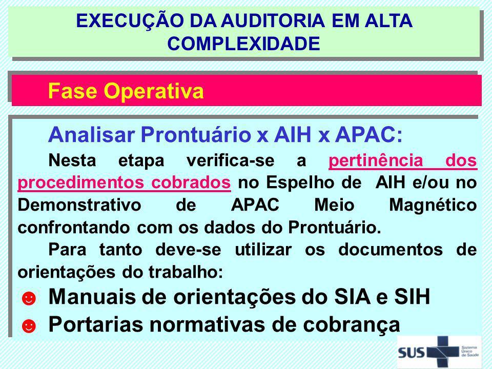 EXECUÇÃO DA AUDITORIA EM ALTA COMPLEXIDADE